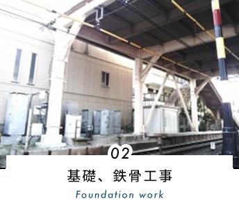 基礎、鉄骨工事